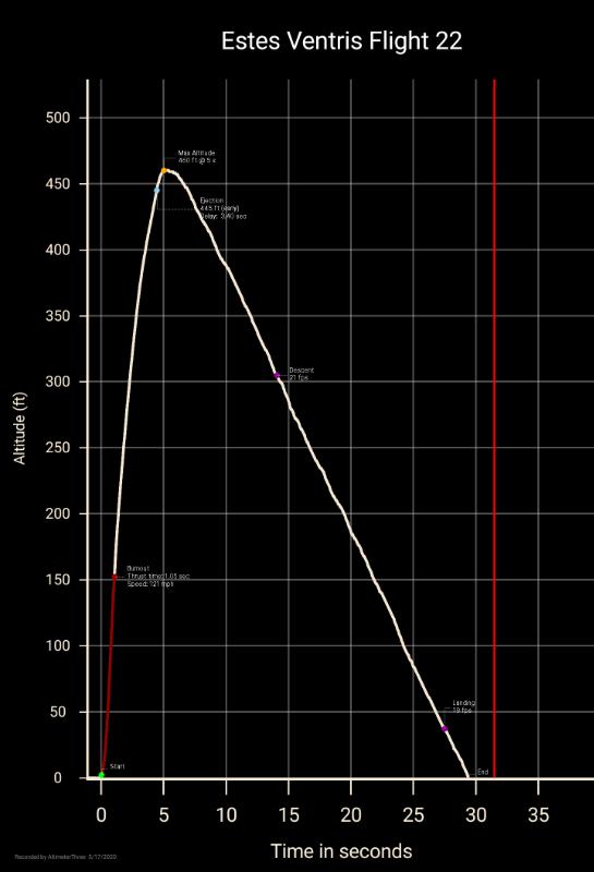 FlightGraph.png